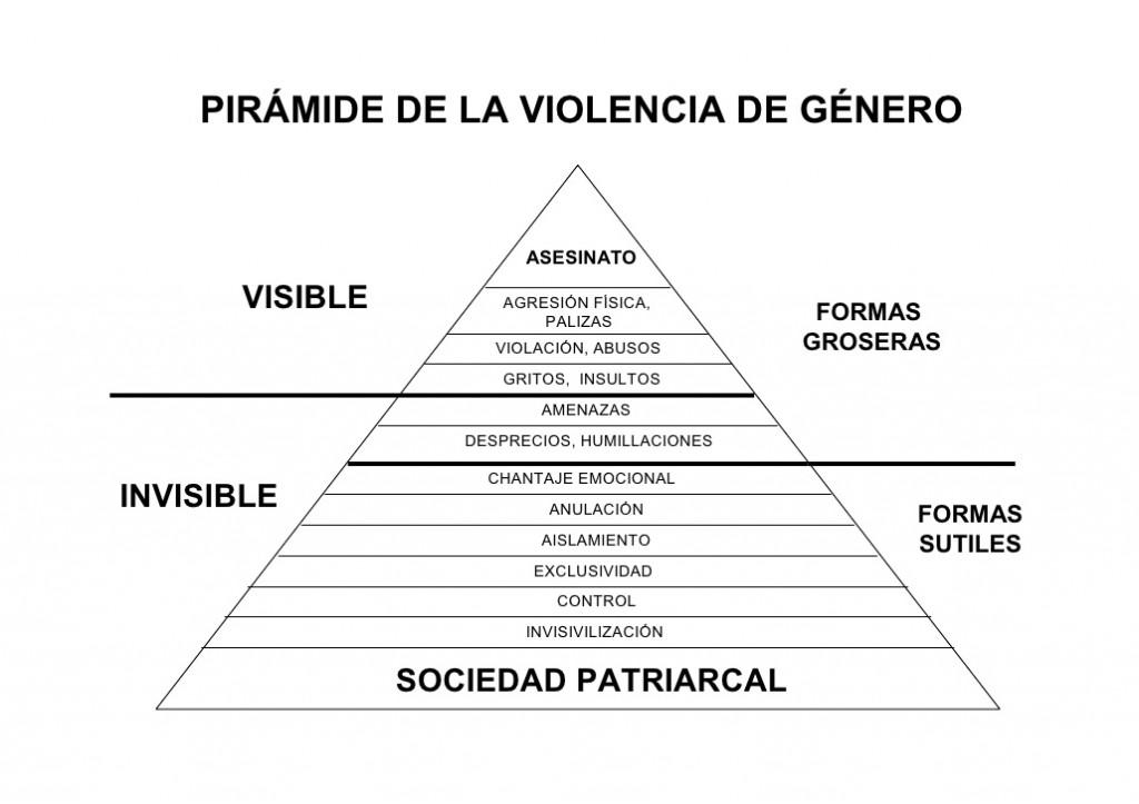 violencia-de-g-4-728